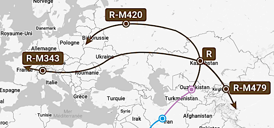 Migrations2